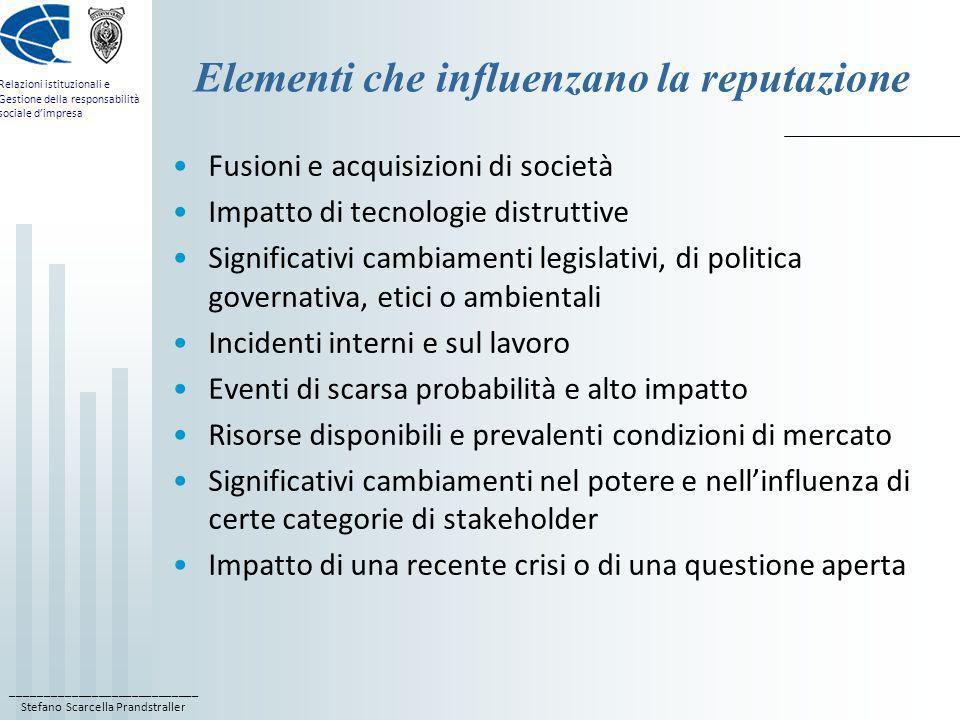 ____________________________ Stefano Scarcella Prandstraller Relazioni istituzionali e Gestione della responsabilità sociale dimpresa Elementi che inf
