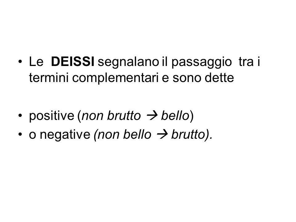 Le DEISSI segnalano il passaggio tra i termini complementari e sono dette positive (non brutto bello) o negative (non bello brutto).