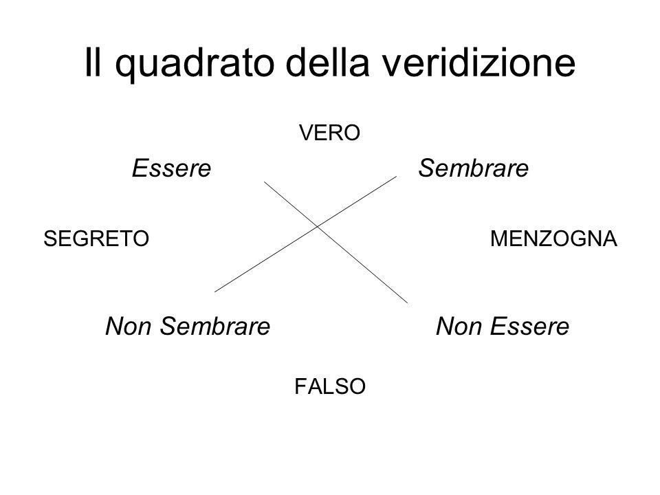 Il quadrato della veridizione VERO Essere Sembrare SEGRETO MENZOGNA Non Sembrare Non Essere FALSO