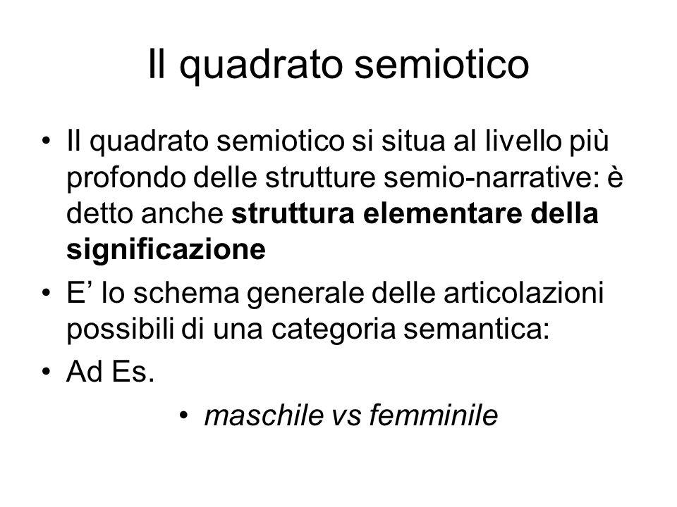 Il quadrato semiotico Il quadrato semiotico si situa al livello più profondo delle strutture semio-narrative: è detto anche struttura elementare della