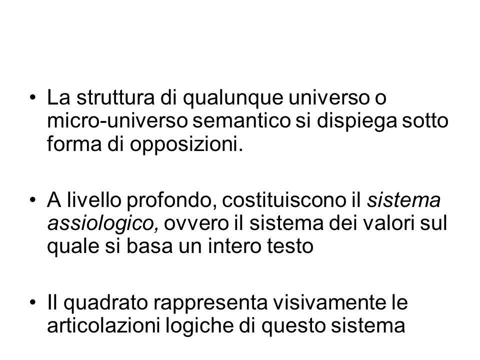 La struttura di qualunque universo o micro-universo semantico si dispiega sotto forma di opposizioni. A livello profondo, costituiscono il sistema ass