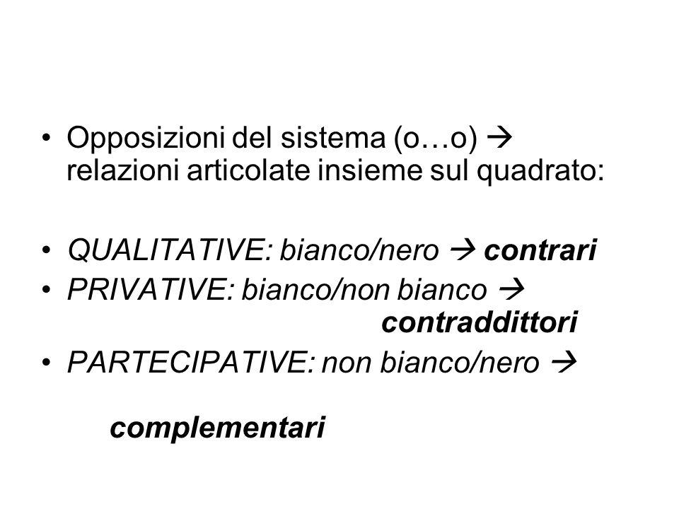 Opposizioni del sistema (o…o) relazioni articolate insieme sul quadrato: QUALITATIVE: bianco/nero contrari PRIVATIVE: bianco/non bianco contraddittori