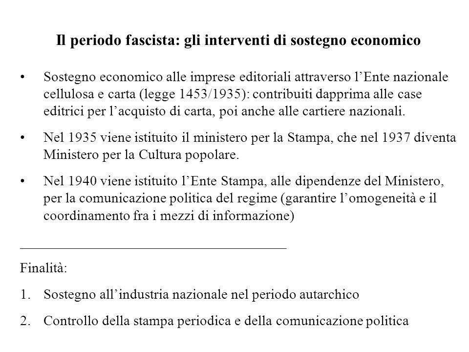 Il periodo fascista: gli interventi di sostegno economico Sostegno economico alle imprese editoriali attraverso lEnte nazionale cellulosa e carta (leg