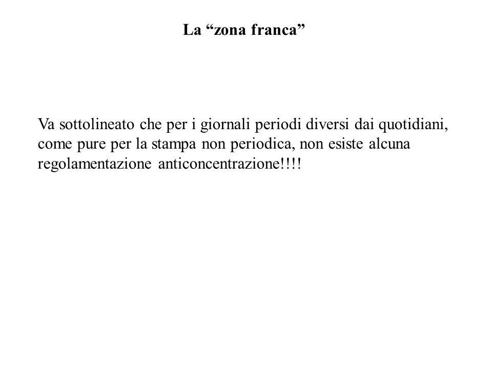 La zona franca Va sottolineato che per i giornali periodi diversi dai quotidiani, come pure per la stampa non periodica, non esiste alcuna regolamentazione anticoncentrazione!!!!
