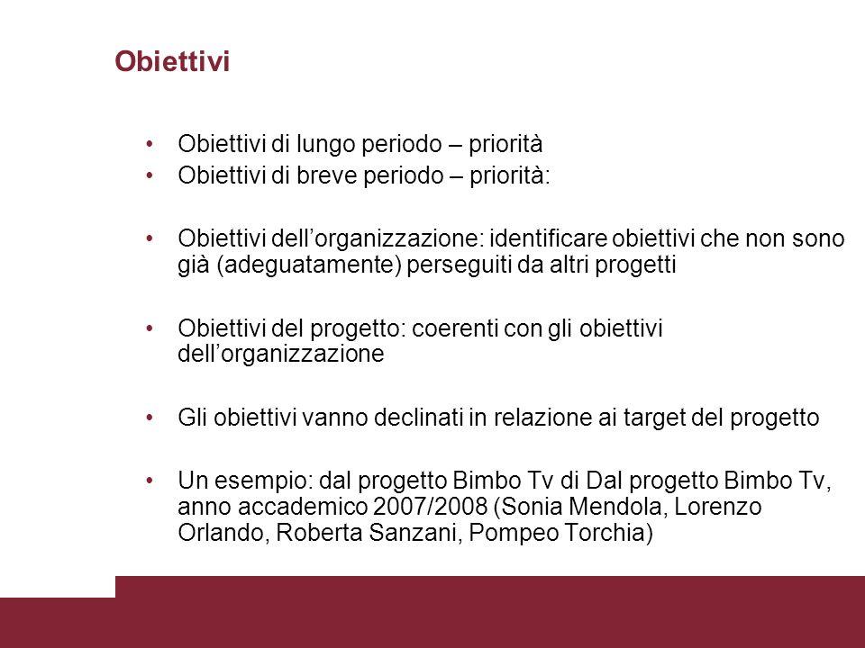 Obiettivi Obiettivi di lungo periodo – priorità Obiettivi di breve periodo – priorità: Obiettivi dellorganizzazione: identificare obiettivi che non so