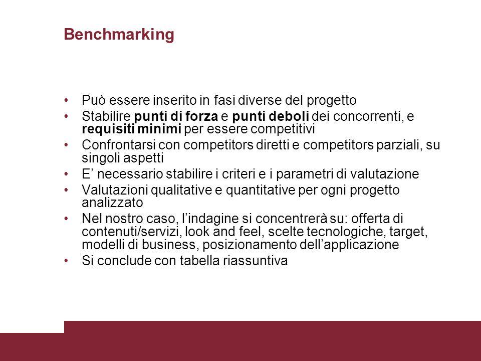 Benchmarking Può essere inserito in fasi diverse del progetto Stabilire punti di forza e punti deboli dei concorrenti, e requisiti minimi per essere c