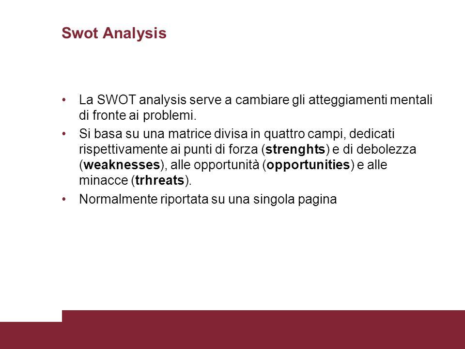 Swot Analysis La SWOT analysis serve a cambiare gli atteggiamenti mentali di fronte ai problemi. Si basa su una matrice divisa in quattro campi, dedic