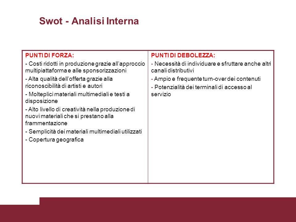 Swot - Analisi Interna PUNTI DI FORZA: - Costi ridotti in produzione grazie allapproccio multipiattaforma e alle sponsorizzazioni - Alta qualità dello