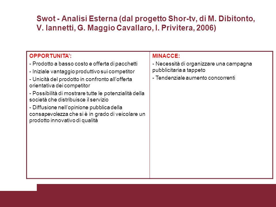 Swot - Analisi Esterna (dal progetto Shor-tv, di M. Dibitonto, V. Iannetti, G. Maggio Cavallaro, I. Privitera, 2006) OPPORTUNITA: - Prodotto a basso c