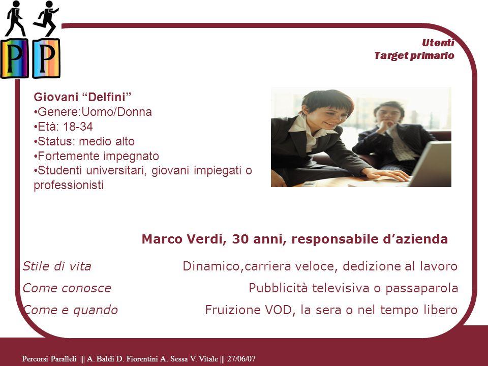 Utenti Target primario Percorsi Paralleli ||| A. Baldi D. Fiorentini A. Sessa V. Vitale ||| 27/06/07 Giovani Delfini Genere:Uomo/Donna Età: 18-34 Stat