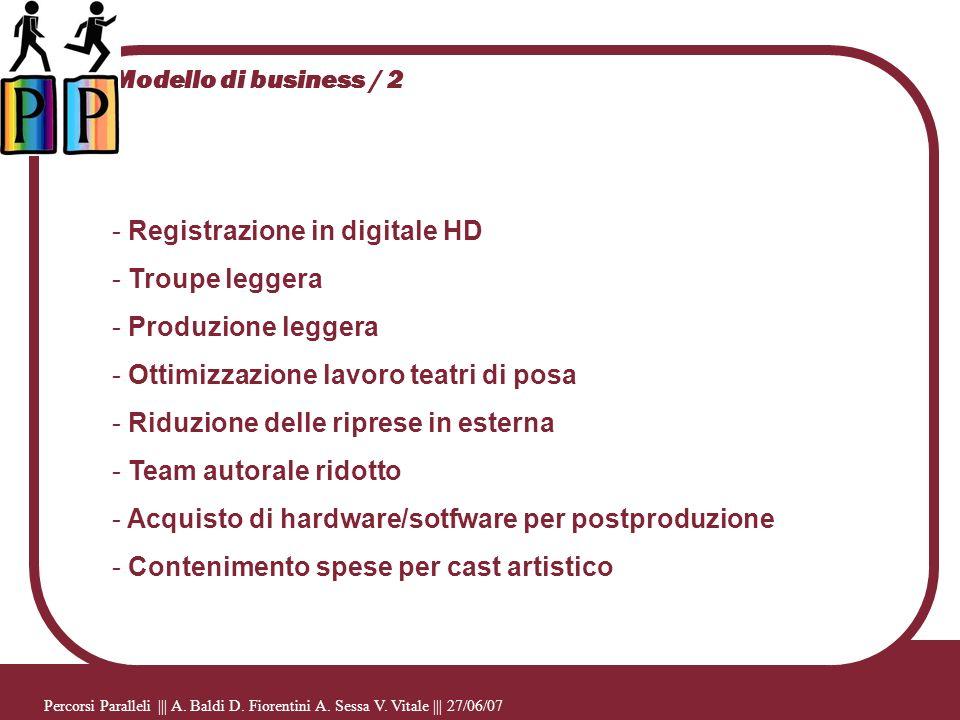 Modello di business / 2 Percorsi Paralleli ||| A. Baldi D. Fiorentini A. Sessa V. Vitale ||| 27/06/07 - Registrazione in digitale HD - Troupe leggera