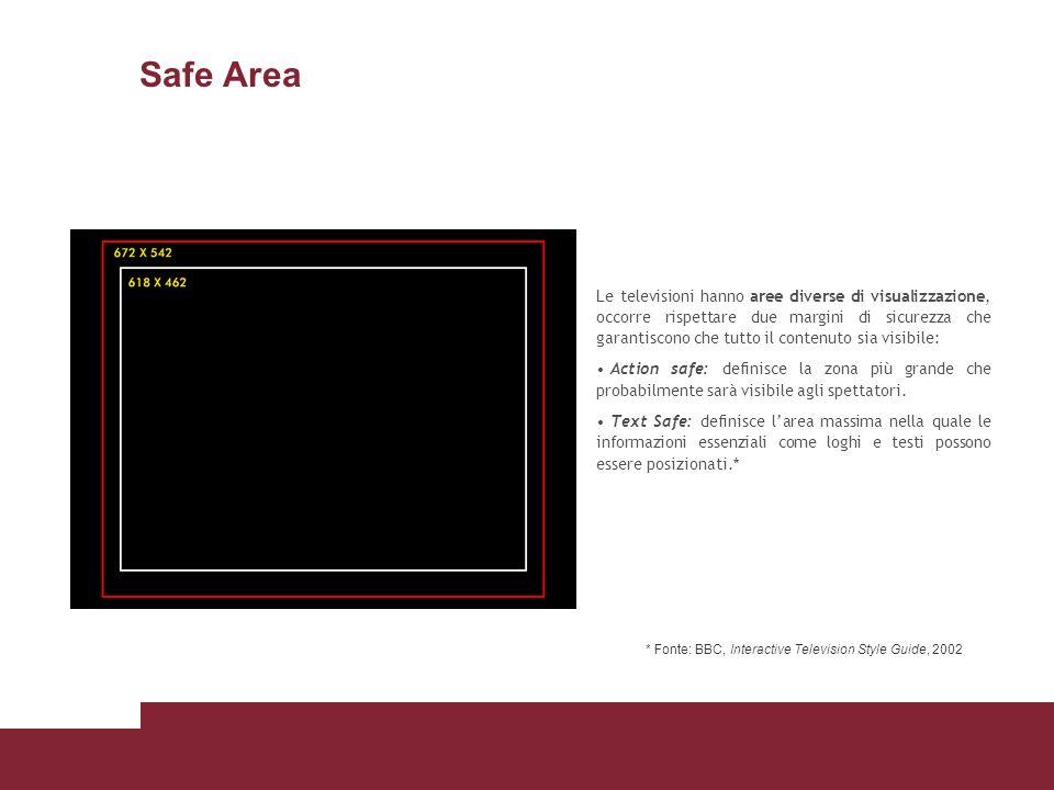 Le televisioni hanno aree diverse di visualizzazione, occorre rispettare due margini di sicurezza che garantiscono che tutto il contenuto sia visibile