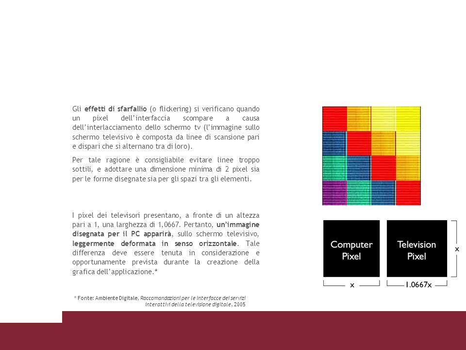 Gli effetti di sfarfallio (o flickering) si verificano quando un pixel dellinterfaccia scompare a causa dellinterlacciamento dello schermo tv (limmagi