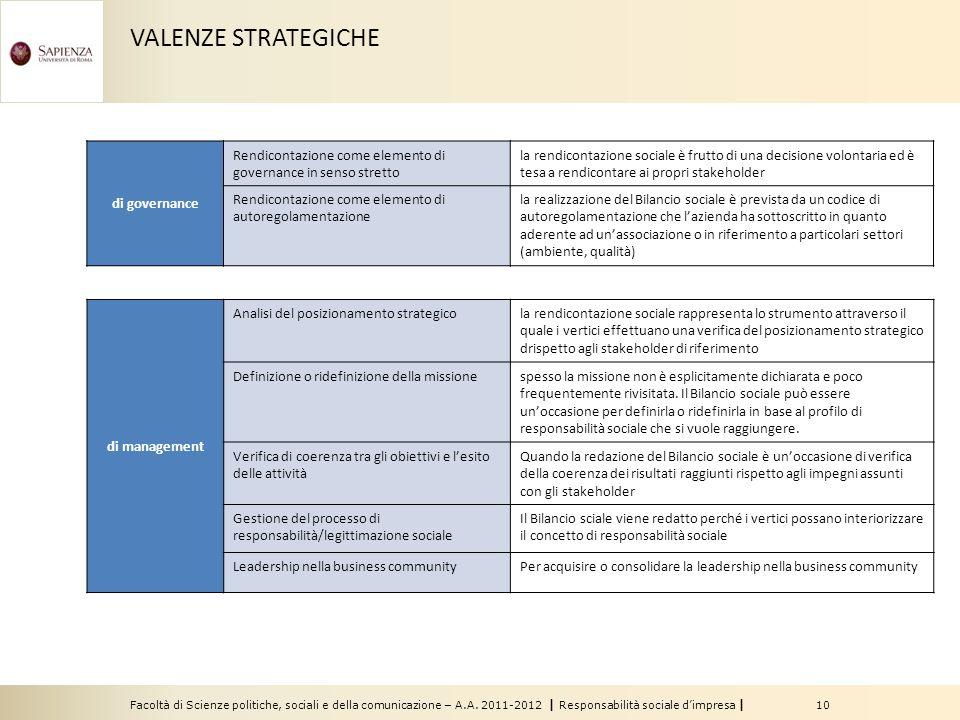 Facoltà di Scienze politiche, sociali e della comunicazione – A.A. 2011-2012 | Responsabilità sociale dimpresa | 10 di governance Rendicontazione come