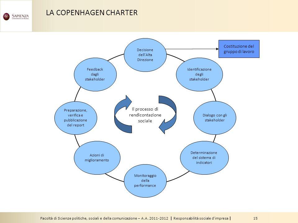 Facoltà di Scienze politiche, sociali e della comunicazione – A.A. 2011-2012 | Responsabilità sociale dimpresa | 15 Feedback dagli stakeholder Monitor