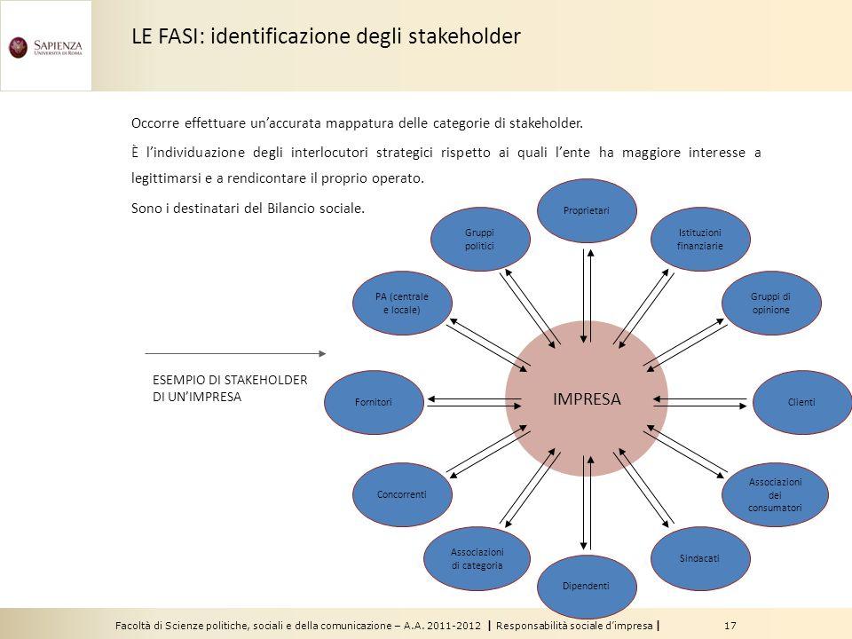 Facoltà di Scienze politiche, sociali e della comunicazione – A.A. 2011-2012 | Responsabilità sociale dimpresa | 17 Occorre effettuare unaccurata mapp