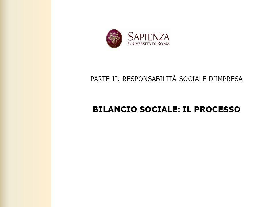 Facoltà di Scienze politiche, sociali e della comunicazione – A.A. 2011-2012 | Responsabilità sociale dimpresa | 2 PARTE II: RESPONSABILITÀ SOCIALE DI