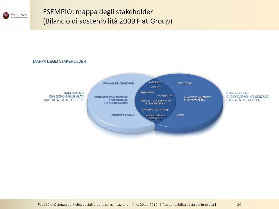 Facoltà di Scienze politiche, sociali e della comunicazione – A.A. 2011-2012 | Responsabilità sociale dimpresa | 20 ESEMPIO: mappa degli stakeholder (
