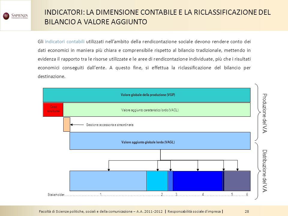 Facoltà di Scienze politiche, sociali e della comunicazione – A.A. 2011-2012 | Responsabilità sociale dimpresa | 28 Gli indicatori contabili utilizzat