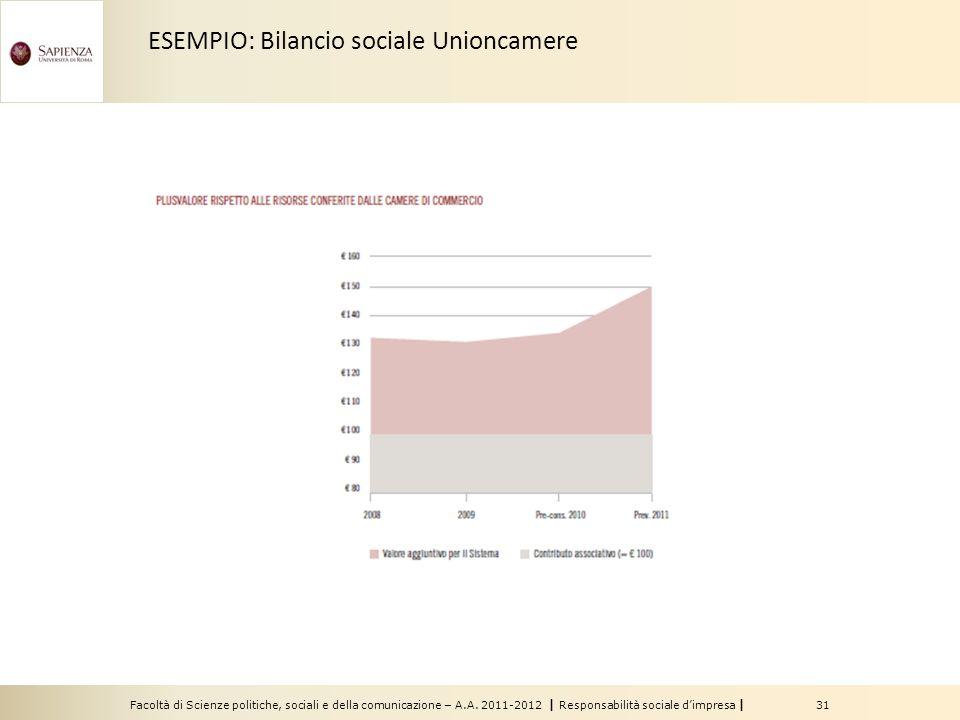 Facoltà di Scienze politiche, sociali e della comunicazione – A.A. 2011-2012 | Responsabilità sociale dimpresa | 31 ESEMPIO: Bilancio sociale Unioncam