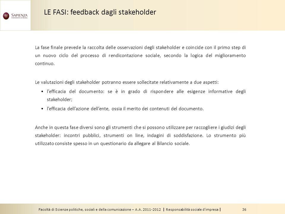 Facoltà di Scienze politiche, sociali e della comunicazione – A.A. 2011-2012 | Responsabilità sociale dimpresa | 36 La fase finale prevede la raccolta