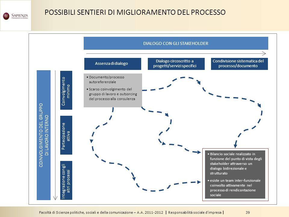 Facoltà di Scienze politiche, sociali e della comunicazione – A.A. 2011-2012 | Responsabilità sociale dimpresa | 39 Bilancio sociale realizzato in fun