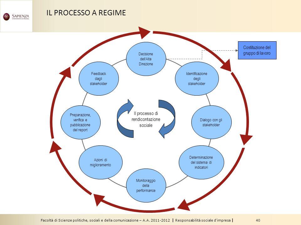 Facoltà di Scienze politiche, sociali e della comunicazione – A.A. 2011-2012 | Responsabilità sociale dimpresa | 40 IL PROCESSO A REGIME Feedback dagl