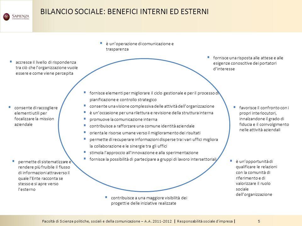 Facoltà di Scienze politiche, sociali e della comunicazione – A.A. 2011-2012 | Responsabilità sociale dimpresa | 5 fornisce elementi per migliorare il
