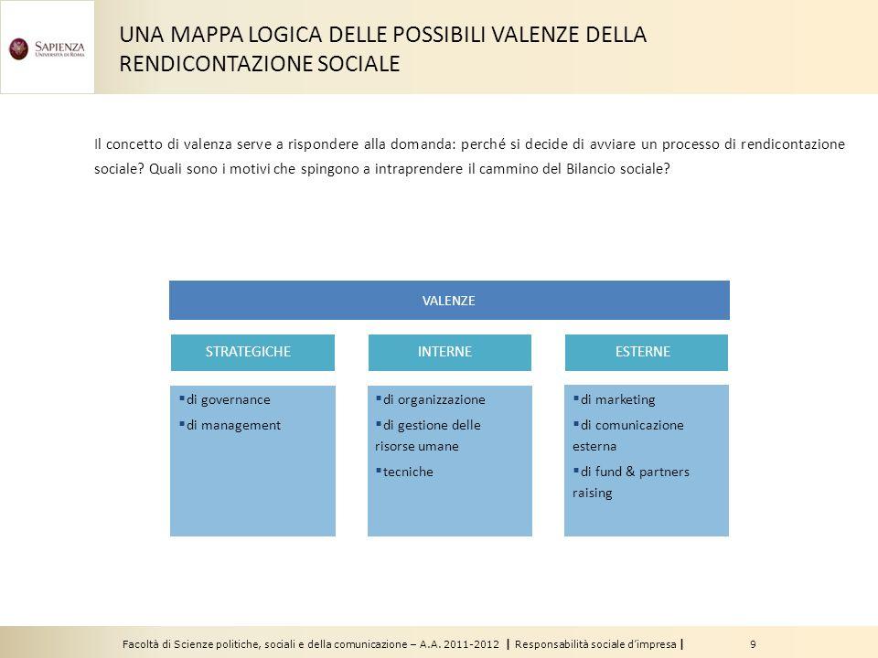 Facoltà di Scienze politiche, sociali e della comunicazione – A.A. 2011-2012 | Responsabilità sociale dimpresa | 9 Il concetto di valenza serve a risp
