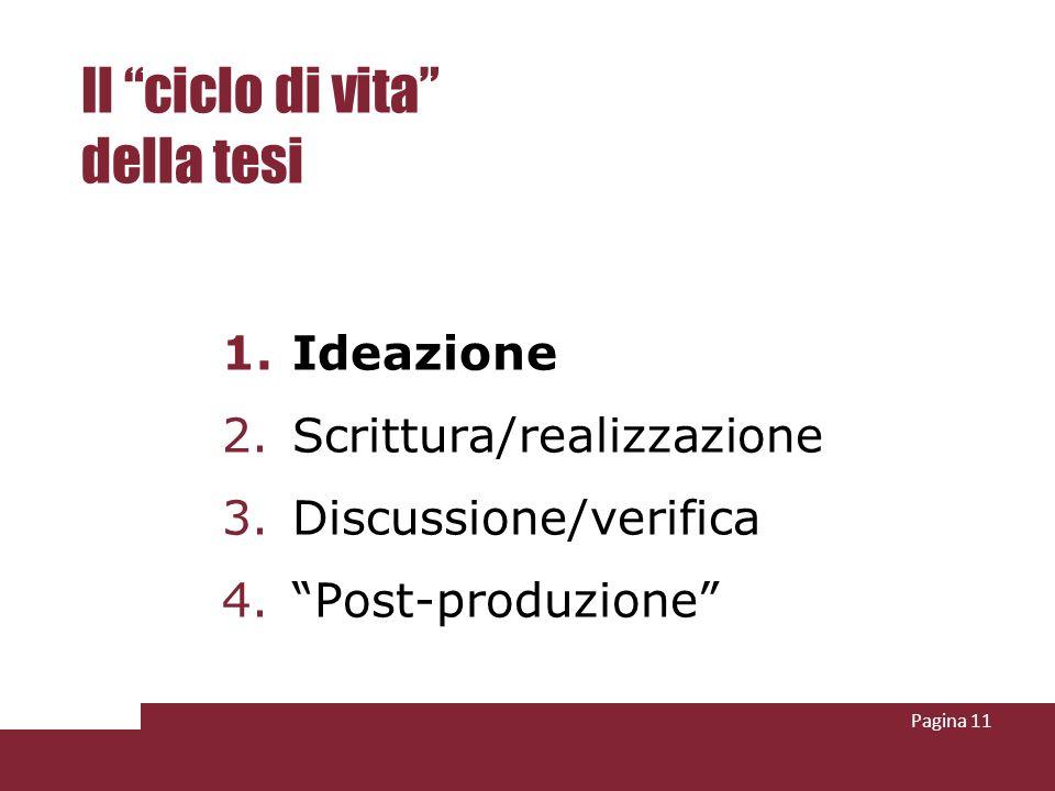 Pagina 11 Il ciclo di vita della tesi 1.Ideazione 2.Scrittura/realizzazione 3.Discussione/verifica 4.Post-produzione