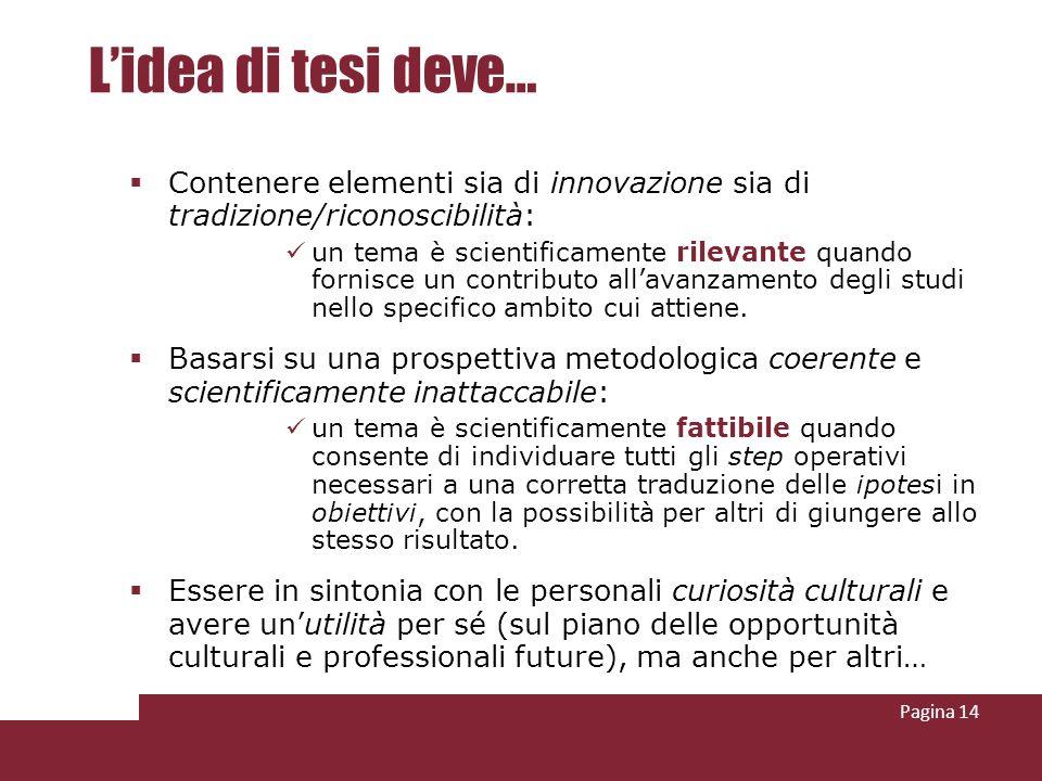 Pagina 14 Lidea di tesi deve… Contenere elementi sia di innovazione sia di tradizione/riconoscibilità: un tema è scientificamente rilevante quando for