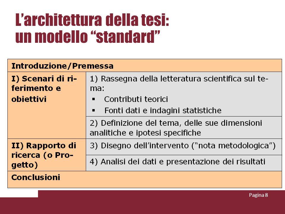 Pagina 8 Larchitettura della tesi: un modello standard
