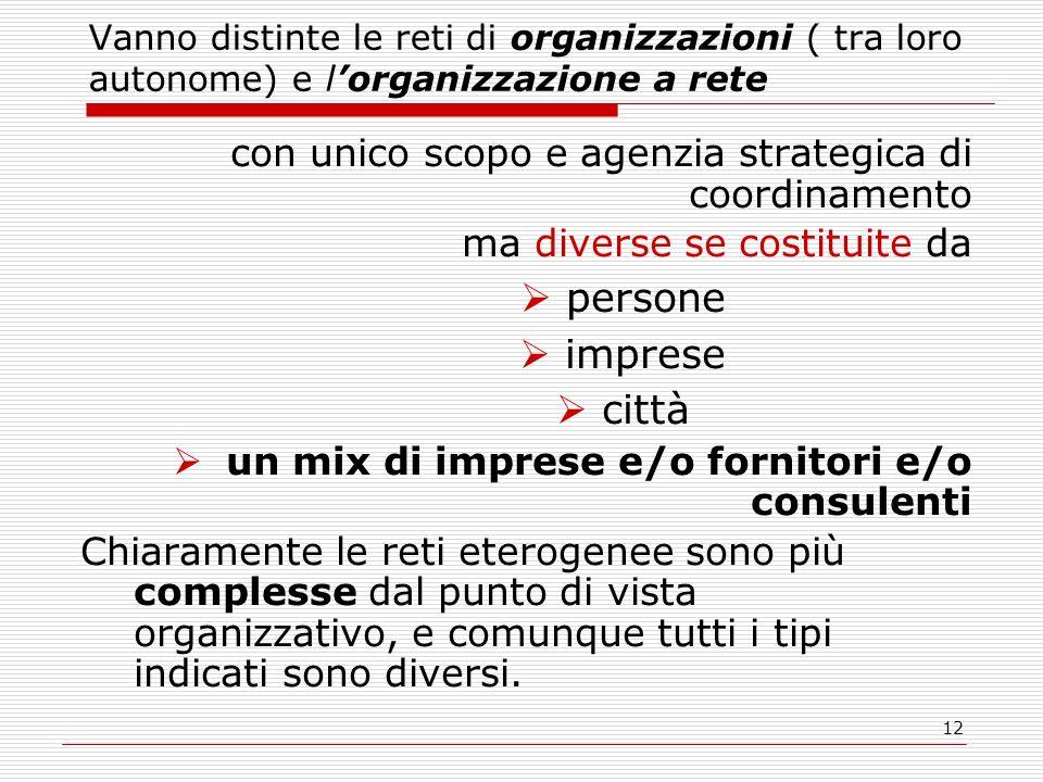 12 Vanno distinte le reti di organizzazioni ( tra loro autonome) e lorganizzazione a rete con unico scopo e agenzia strategica di coordinamento ma div