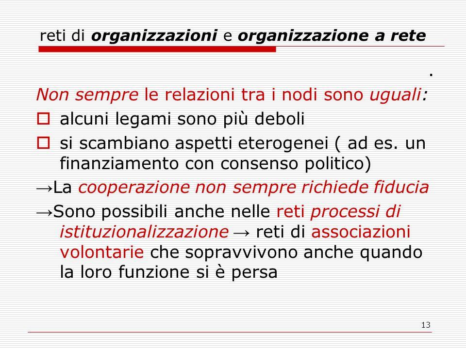 13 reti di organizzazioni e organizzazione a rete.