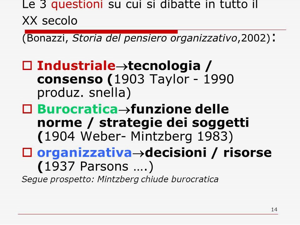 14 Le 3 questioni su cui si dibatte in tutto il XX secolo (Bonazzi, Storia del pensiero organizzativo,2002) : Industrialetecnologia / consenso (1903 Taylor - 1990 produz.
