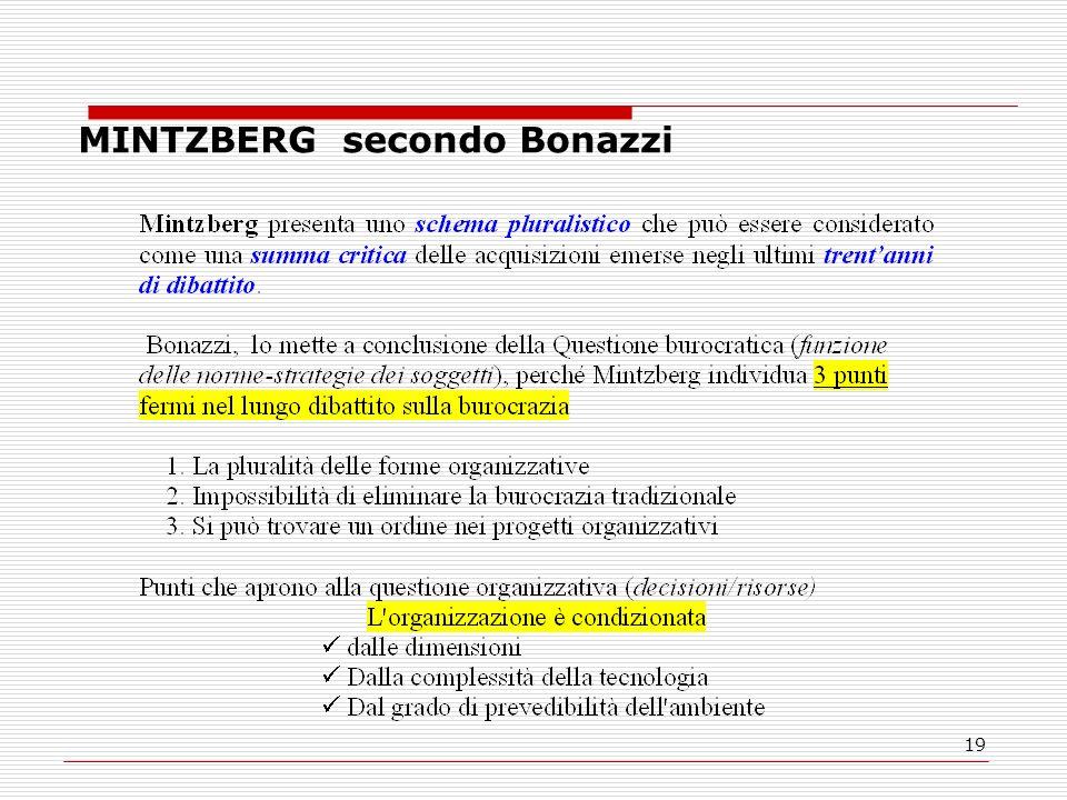 19 MINTZBERG secondo Bonazzi
