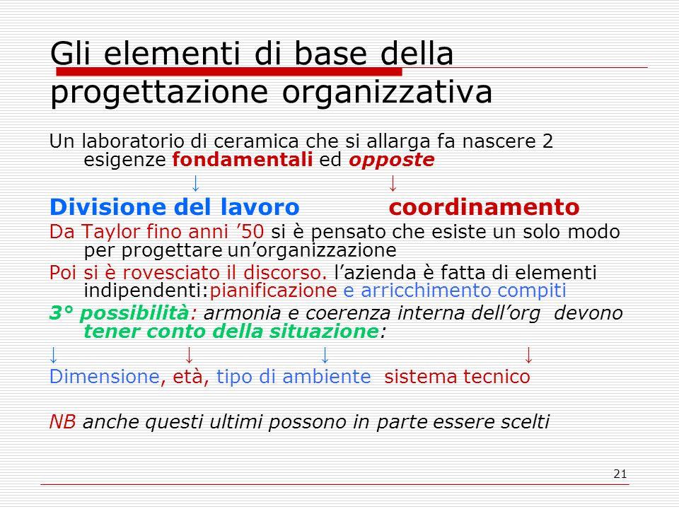 21 Gli elementi di base della progettazione organizzativa Un laboratorio di ceramica che si allarga fa nascere 2 esigenze fondamentali ed opposte Divi