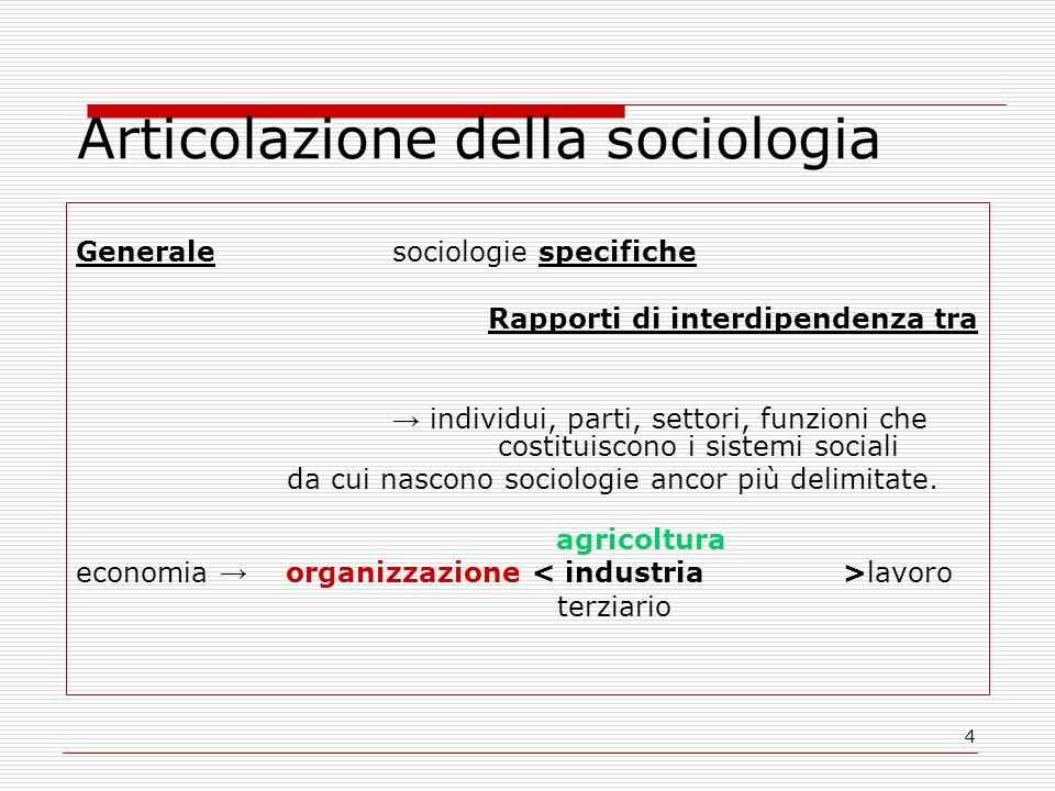 4 Articolazione della sociologia Generale sociologie specifiche Rapporti di interdipendenza tra individui, parti, settori, funzioni che costituiscono i sistemi sociali da cui nascono sociologie ancor più delimitate.