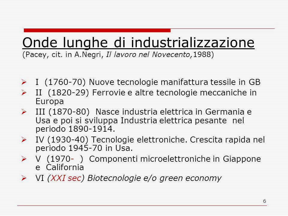 6 Onde lunghe di industrializzazione (Pacey, cit. in A.Negri, Il lavoro nel Novecento,1988) I (1760-70) Nuove tecnologie manifattura tessile in GB II