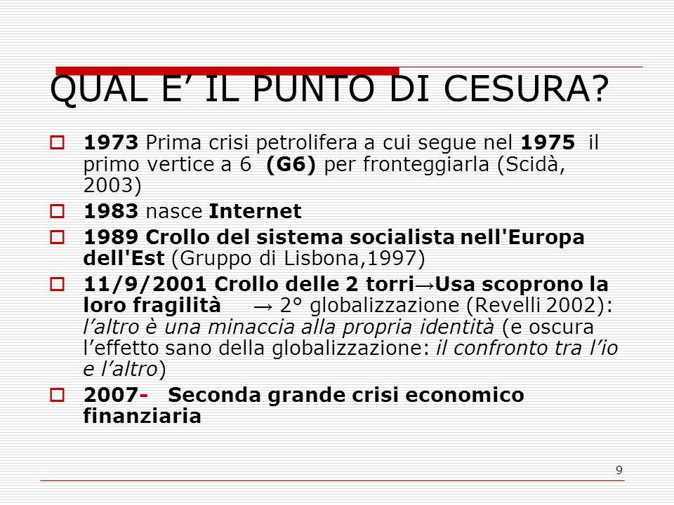 9 QUAL E IL PUNTO DI CESURA? 1973 Prima crisi petrolifera a cui segue nel 1975 il primo vertice a 6 (G6) per fronteggiarla (Scidà, 2003) 1983 nasce In