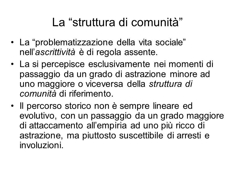 La struttura di comunità La problematizzazione della vita sociale nellascrittività è di regola assente. La si percepisce esclusivamente nei momenti di