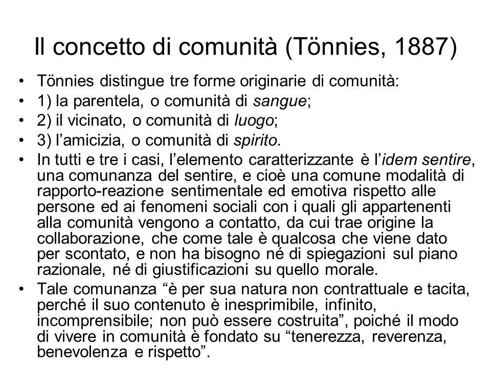 Il concetto di comunità (Tönnies, 1887) Tönnies distingue tre forme originarie di comunità: 1) la parentela, o comunità di sangue; 2) il vicinato, o c