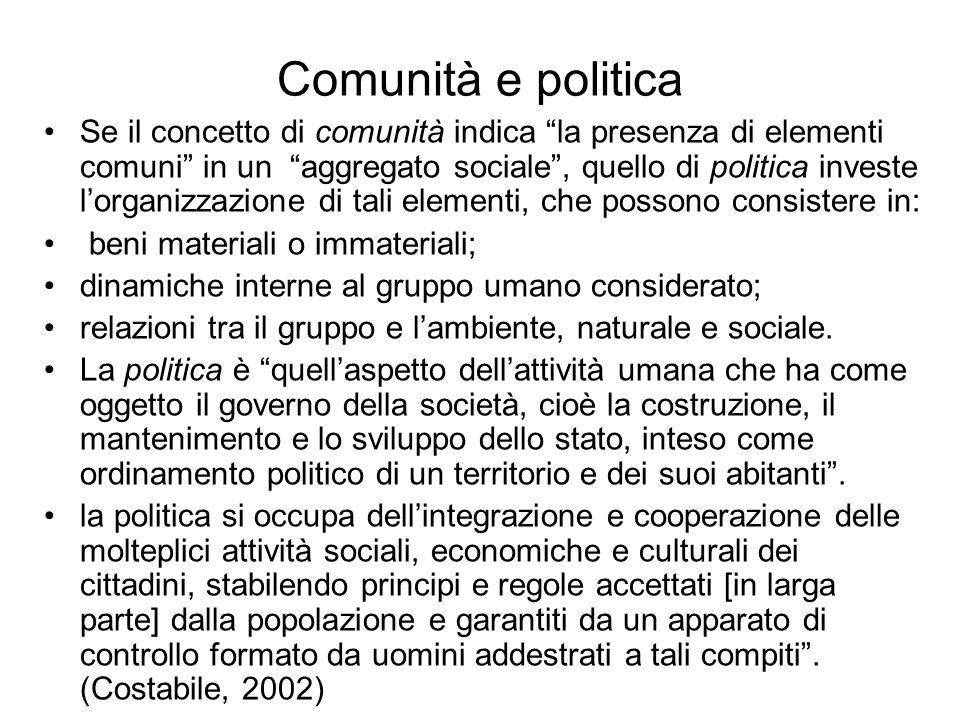 Comunità e politica Se il concetto di comunità indica la presenza di elementi comuni in un aggregato sociale, quello di politica investe lorganizzazio