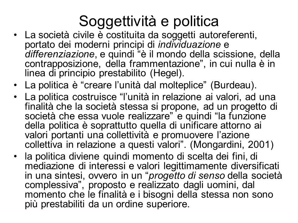 Soggettività e politica La società civile è costituita da soggetti autoreferenti, portato dei moderni principi di individuazione e differenziazione, e