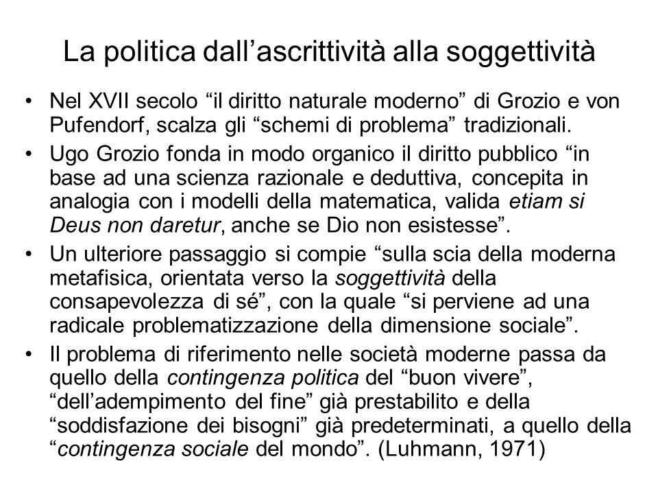 La politica dallascrittività alla soggettività Nel XVII secolo il diritto naturale moderno di Grozio e von Pufendorf, scalza gli schemi di problema tr