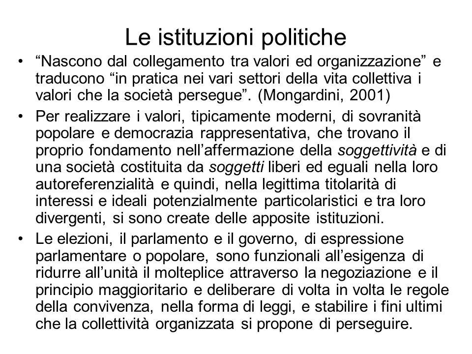 Le istituzioni politiche Nascono dal collegamento tra valori ed organizzazione e traducono in pratica nei vari settori della vita collettiva i valori