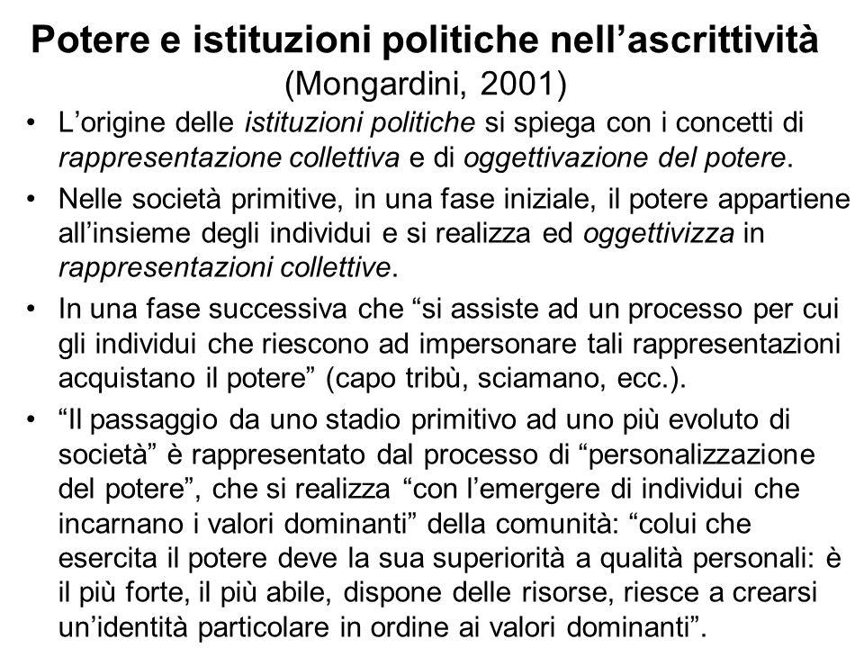 Potere e istituzioni politiche nellascrittività (Mongardini, 2001) Lorigine delle istituzioni politiche si spiega con i concetti di rappresentazione c