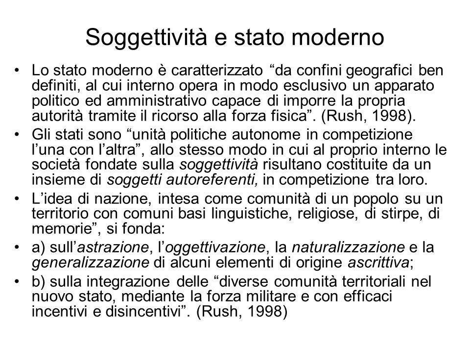 Soggettività e stato moderno Lo stato moderno è caratterizzato da confini geografici ben definiti, al cui interno opera in modo esclusivo un apparato