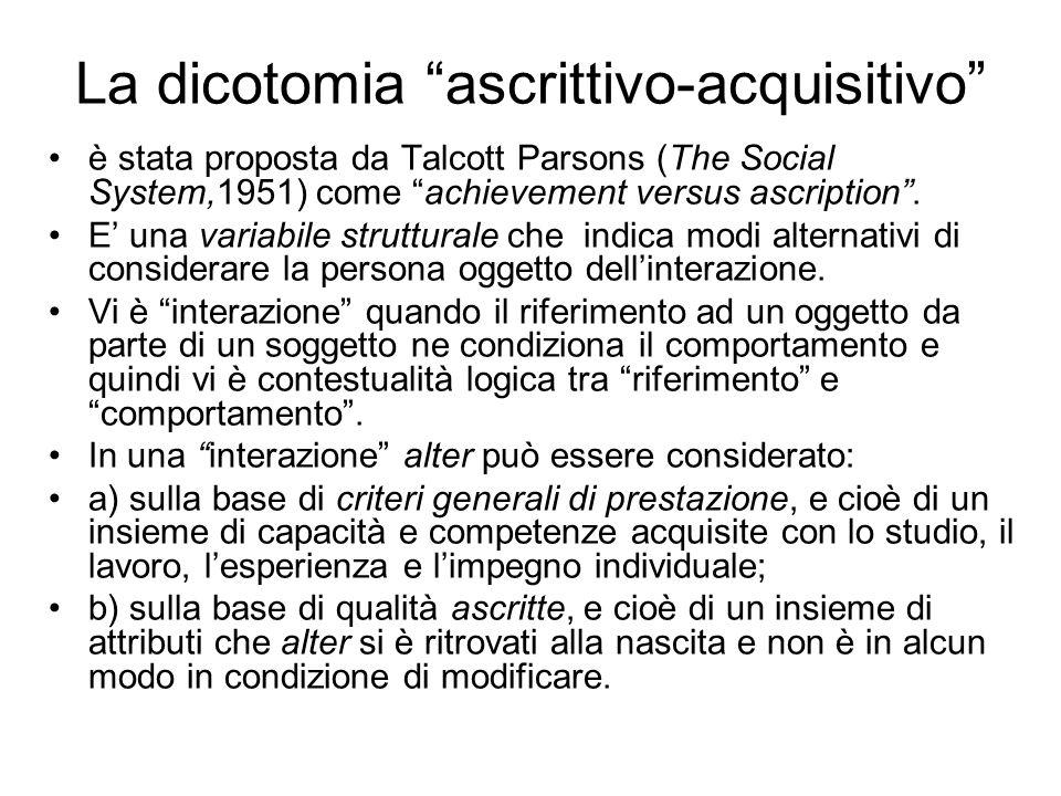 La dicotomia ascrittivo-acquisitivo è stata proposta da Talcott Parsons (The Social System,1951) come achievement versus ascription. E una variabile s