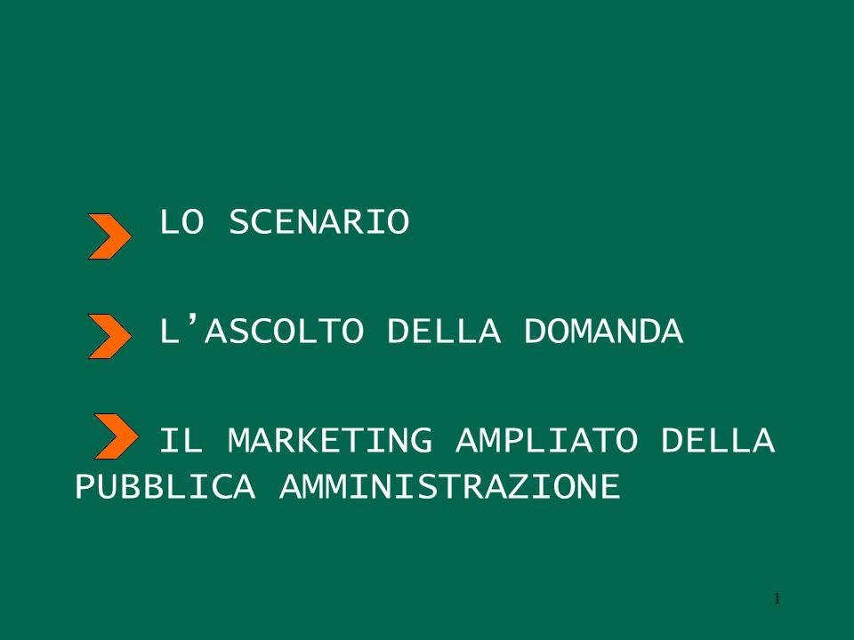 LO SCENARIO LASCOLTO DELLA DOMANDA IL MARKETING AMPLIATO DELLA PUBBLICA AMMINISTRAZIONE 1